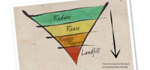 foodwastepyramid